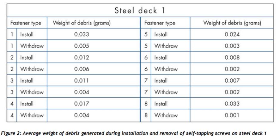Steel Deck 1