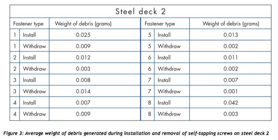 Steel Deck 2